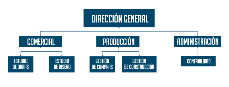 Empresa tad arquitectura y construcci n tad for Empresas de arquitectura